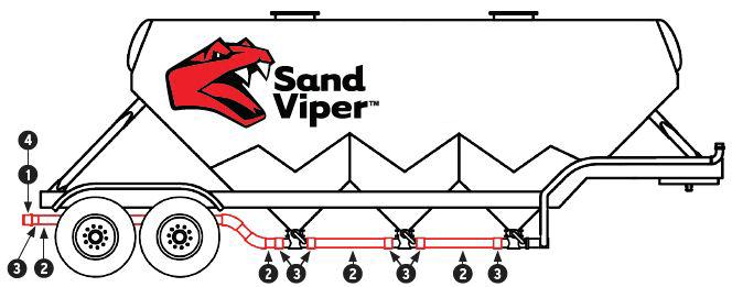 The Sand Viper